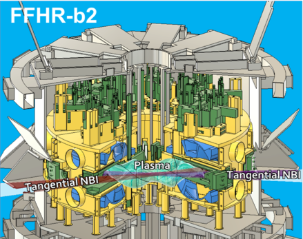 Schematic view of the FFHR-b2.