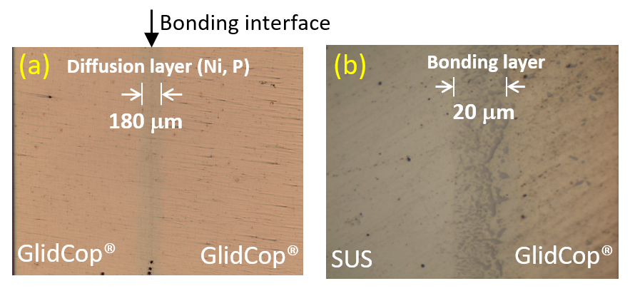 Optical image of (a) GlidCop®/GlidCop® and (b) SUS/GlidCop® joint with load of ~0.54 MPa during the heat treatment procedure.