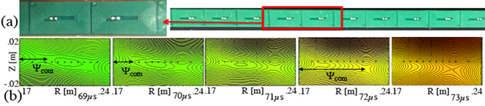 (a) High-density (5mm) magnetic probe arrays made from Print-Circuit-Board (PCB) technique and (b) 2D contours of poloidal flux (solid lines: 0.01mWb spacing) around the X-point regions of two merging tokamak plasmas in TS-3U.
