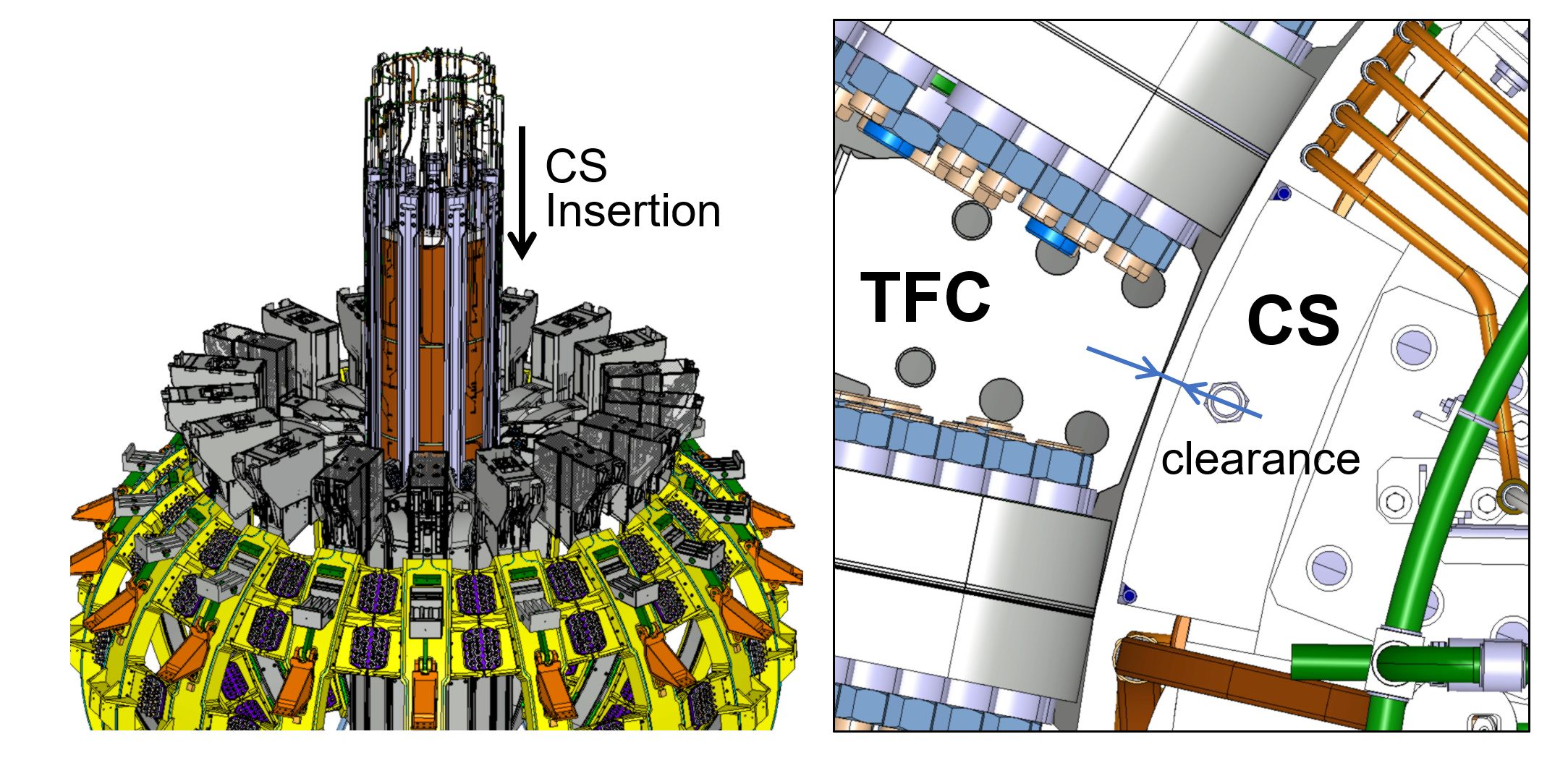 CS insertion and clearance between TFC and CS.