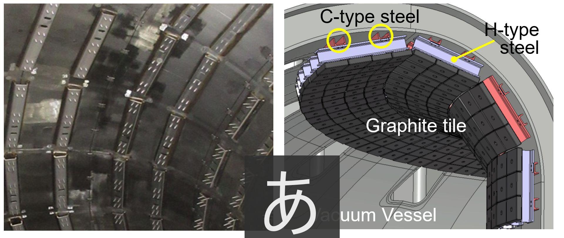 C-type steels of upper divertor.