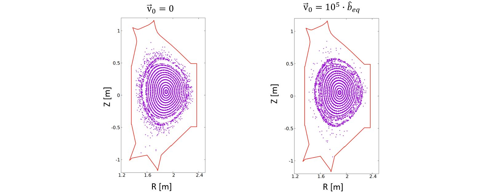 Magnetic topology for EAST shot #55272 in weak ELM mitigation phase (t = 4.8 s). Left: w/o plasma flow; right: with parallel flow. The initial normalized flow velocity in the core is set as $10^5 m/s$ and the velocity profile is set as linear profile of toroidal flux.