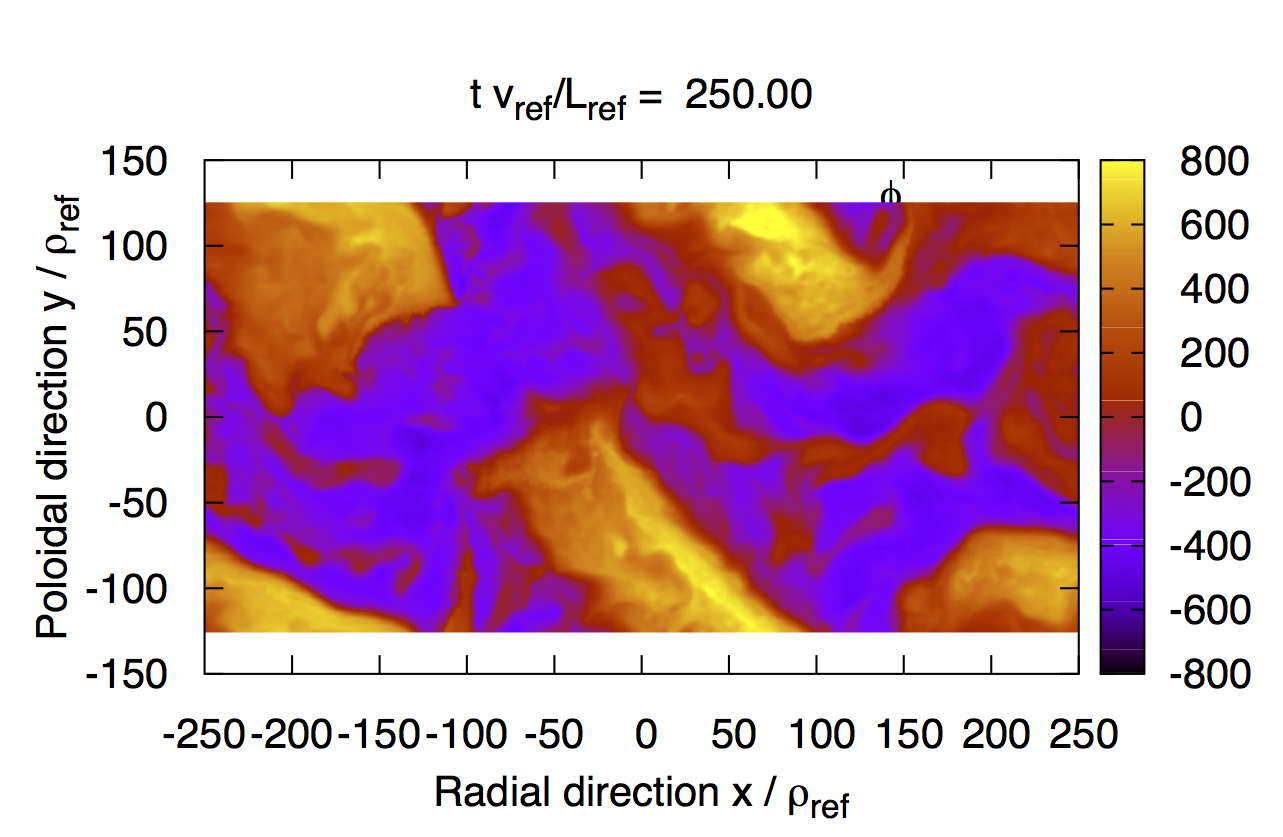 """Snapshot of the electrostatic potential obverted in the nonlinear saturation phase of the toroidal ETG turbulence in case with """"kinetic"""" ions. Here, finite radial wavenumber modes strongly modulate the ETG streamers."""