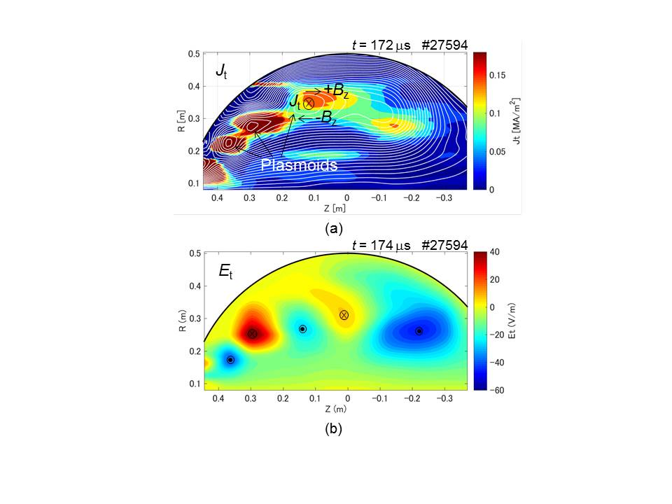 The 2D contour plots of the poloidal flux $\Psi_p$ and the toroidal current density $J_t$ (a), and the toroidal electric field $E_t $(b) on the R-Z poloidal plane in the FC.