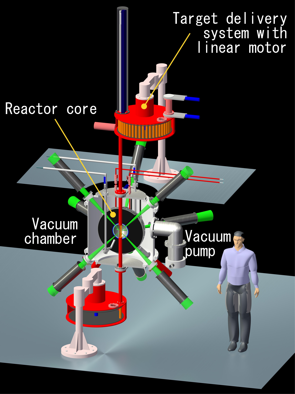 Conceptual design of a laser fusion subcritical research reactor.