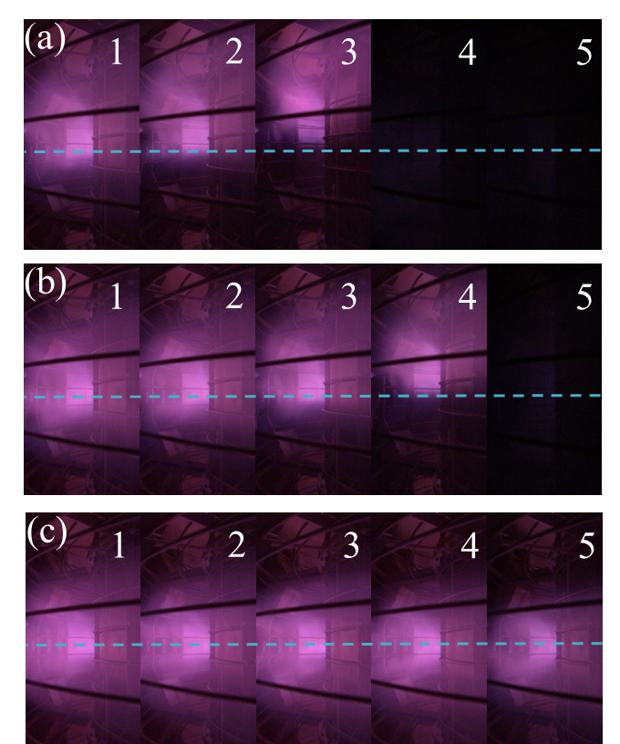 Visible light images of plasma taken with a high speed camera. The images are arranged at 1 ms intervals. The number displayed on the image means the time corresponding to the numbers in Fig. 2. (a) $\rm{w/o}\:\it{I}_{\rm SC}$ (b) $I_{\rm SC} = 1.5 \:\rm{kAturns}$ (c) $I_{\rm SC} = 1.9 \:\rm{kAturns}$