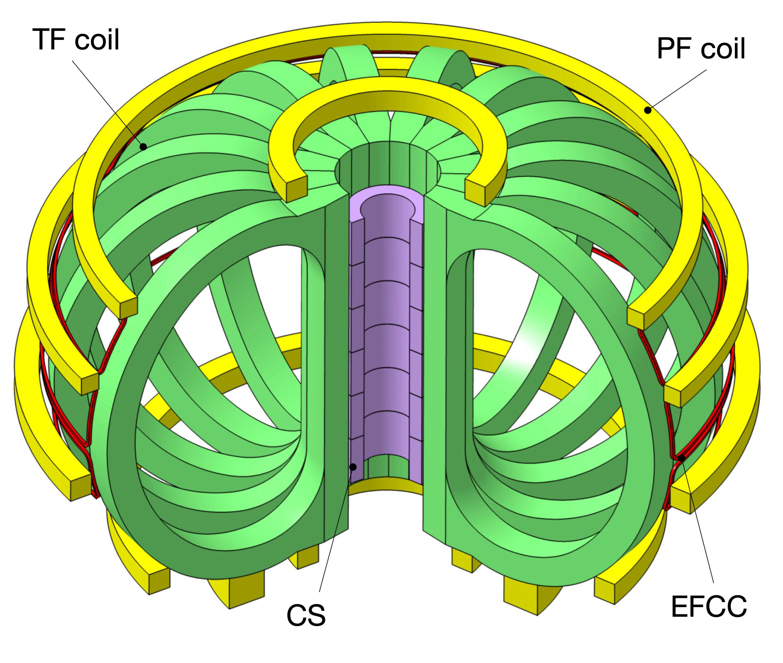 Superconducting magnet system (TFCs, CS, PFCs and EFCCs) for JA DEMO.